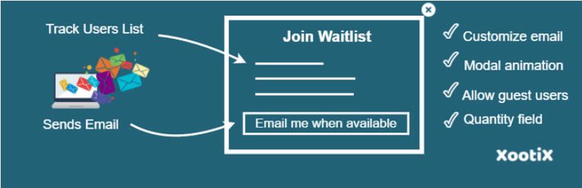 افزونهWooCommerce Waitlist