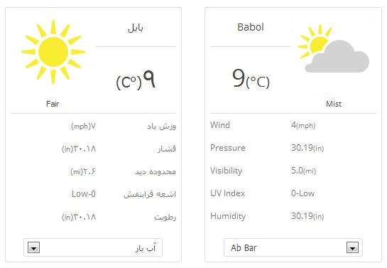 نمایش آب و هوا در وردپرس