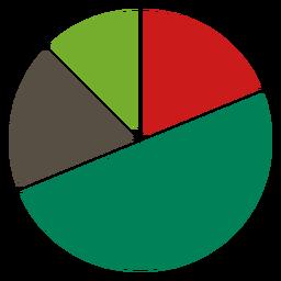 نمایش نمودار آماری در وردپرس با WordPress Charts