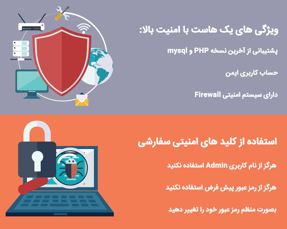 تکنیک های بالابردن امنیت سایت وردپرسی
